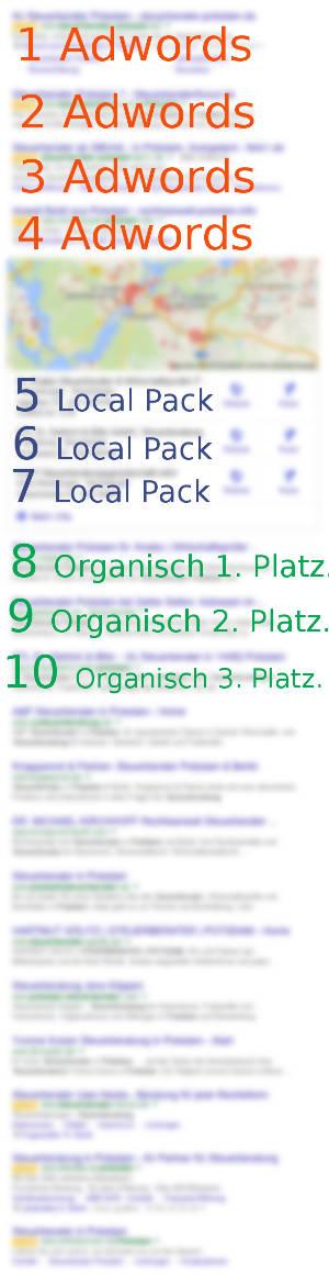 Google top 10 adwords local organische suche