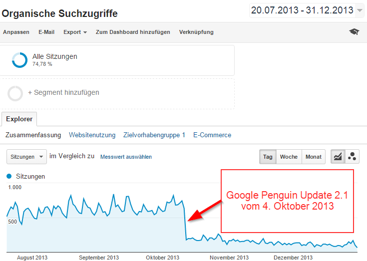 google-analytics-penguin-update-erkennen