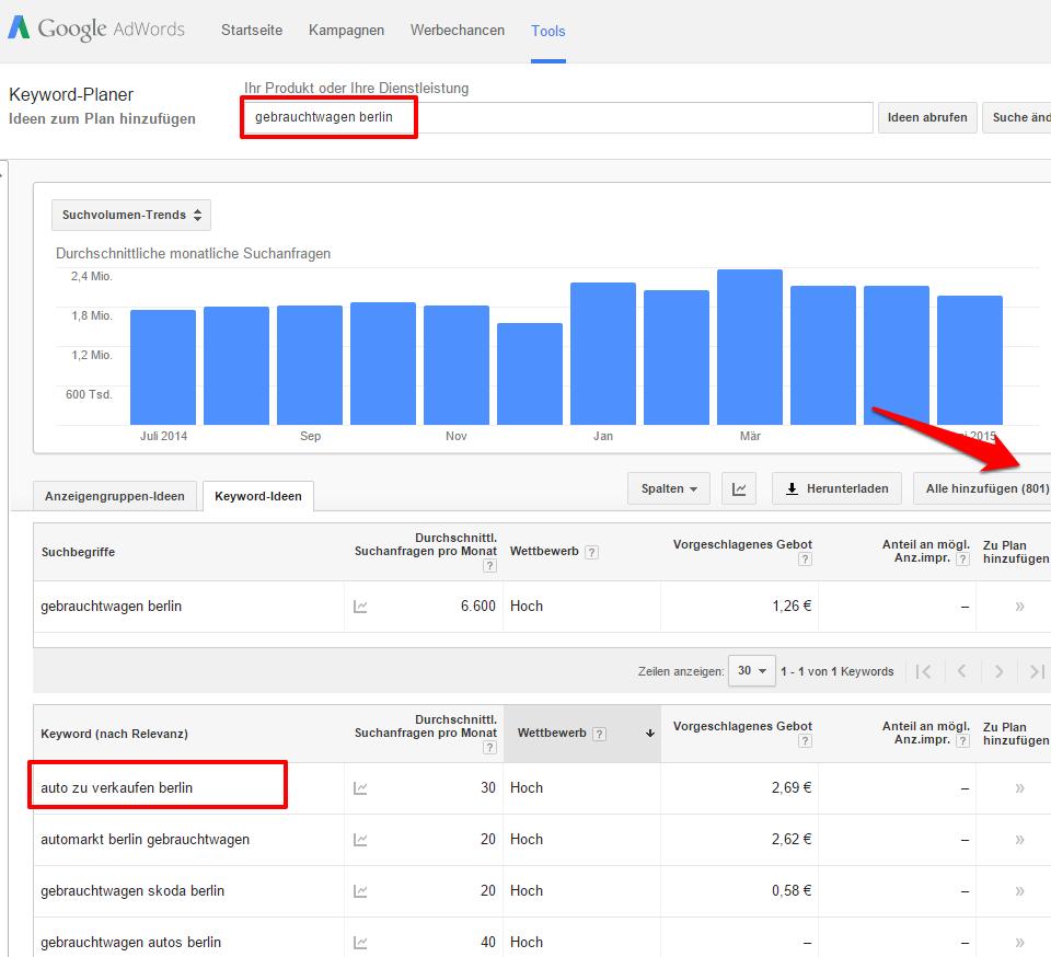google-keyword-planer-gebrauchtwagen-berlin