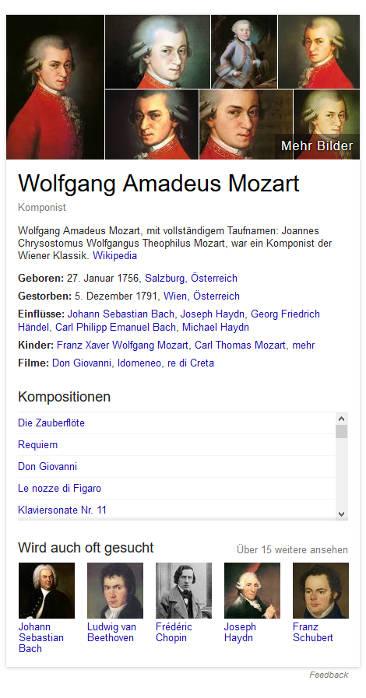 Google Knowledge Graph historische Suche