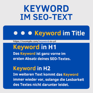 Wo das Keyword im SEO-Text ist